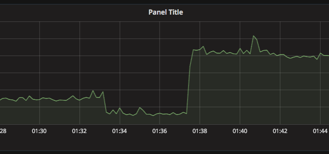 Docker Swarm, Telegraf, InfluxDB, Grafana ile Metrik İzleme (MQTT Örneğiyle)